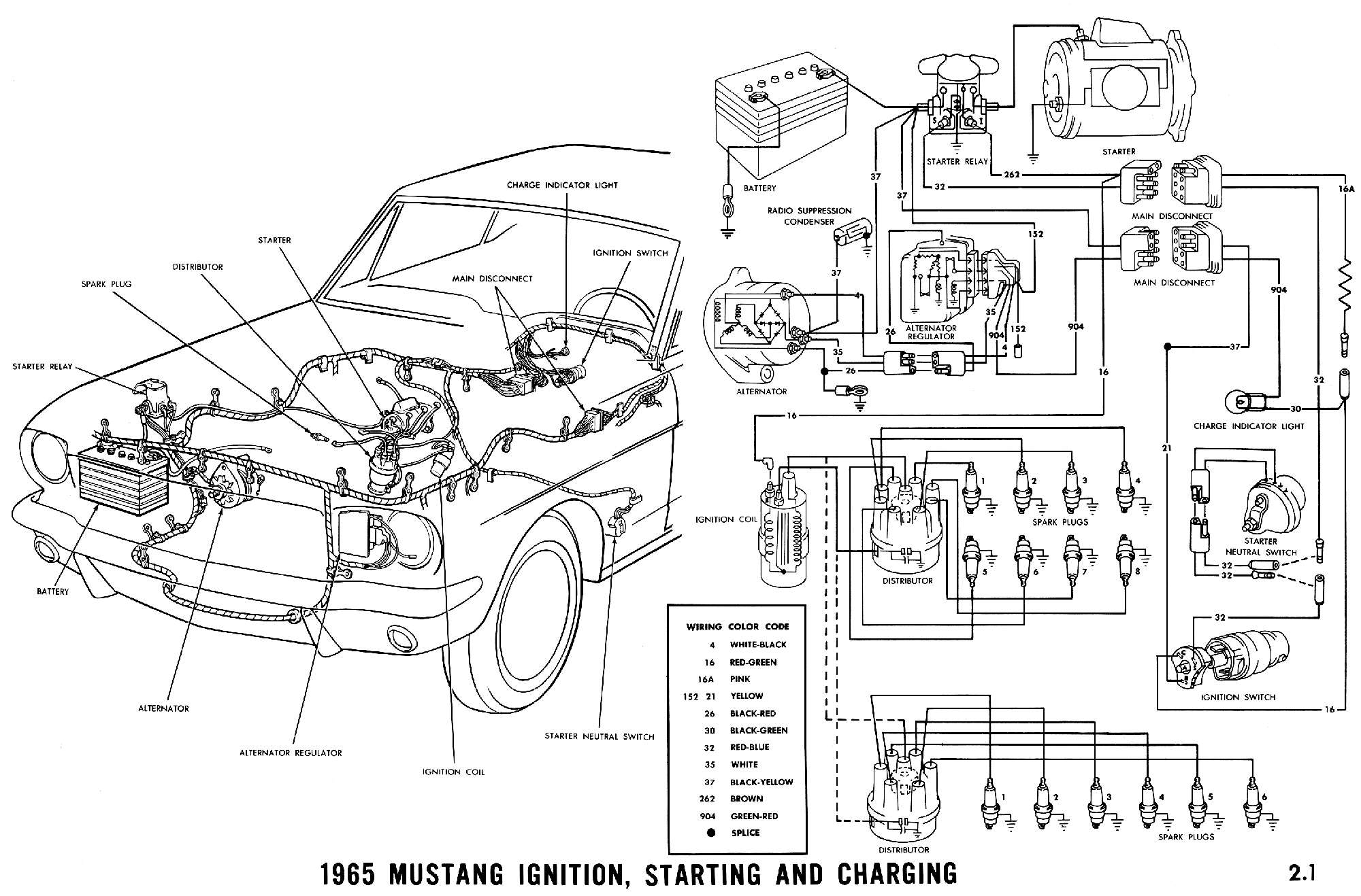 1965 mustang wiring diagrams average joe restoration 1988 Mustang Engine 4Clder 1965 mustang ignition, starting and charging pictorial and schematic