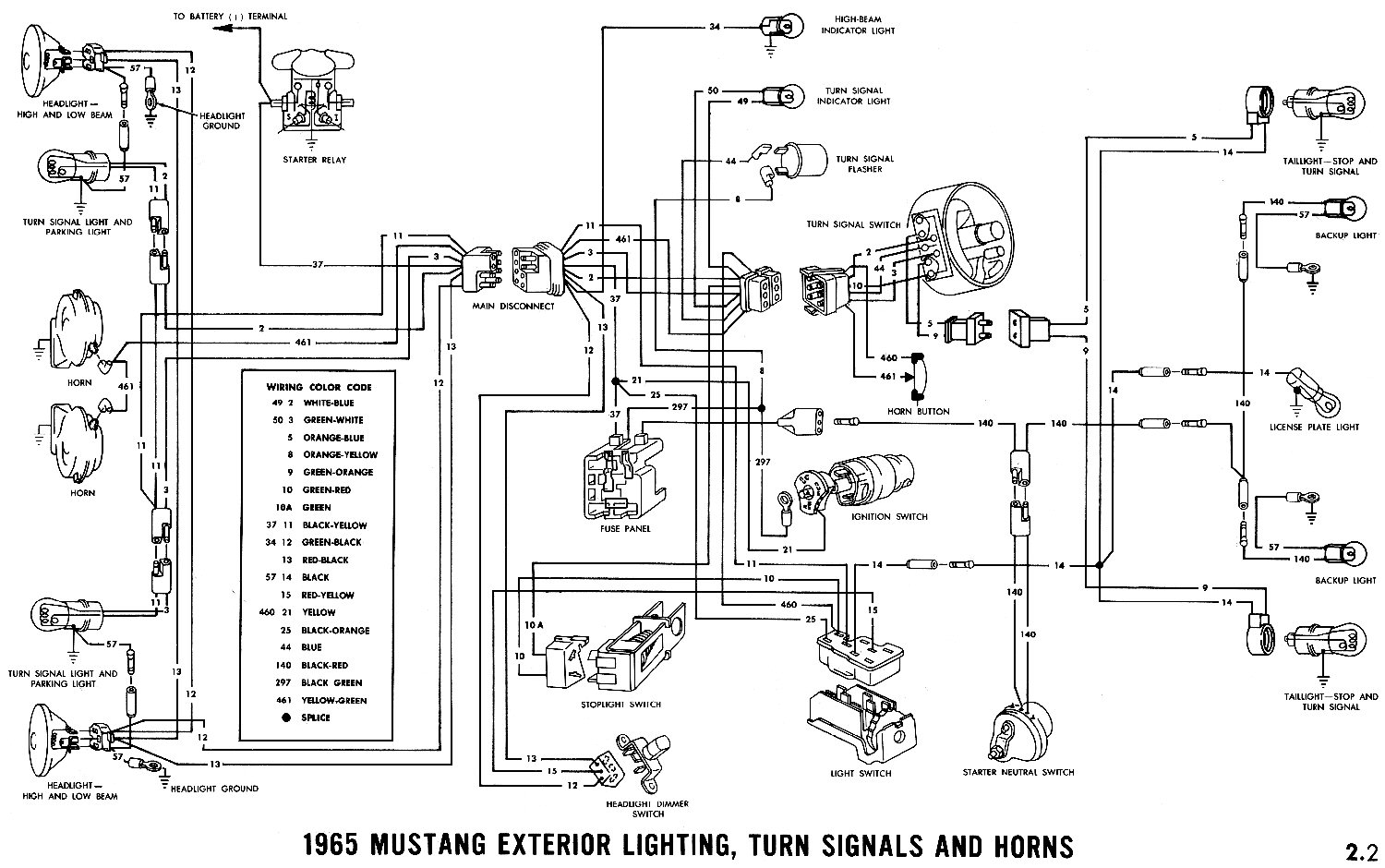 1965 Mustang Exterior Lighting, Turn Signals and Horns Pictorial or  Schematic. Headlamps ...