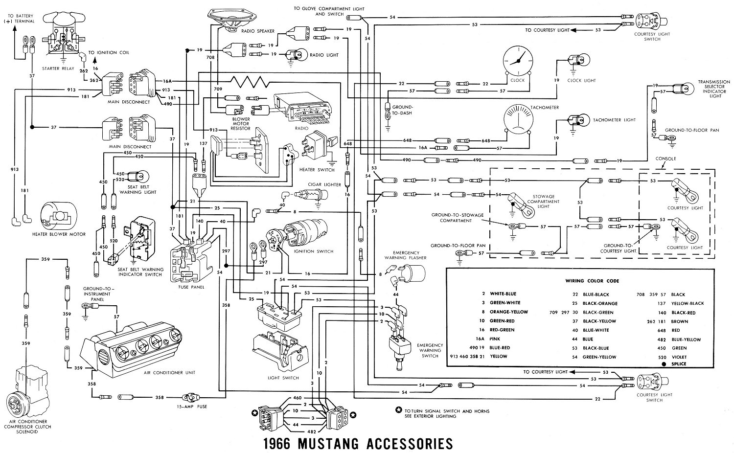 66acces1 1966 mustang wiring diagrams average joe restoration 1969 Ford F100 Steering Column Wiring Diagram at gsmportal.co