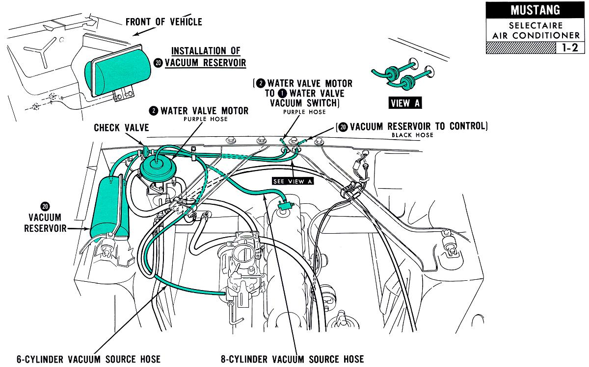 1967 mustang air conditioner  pictorial and schematic vacuum diagnosis  chart and overview underhood vacuum diagram