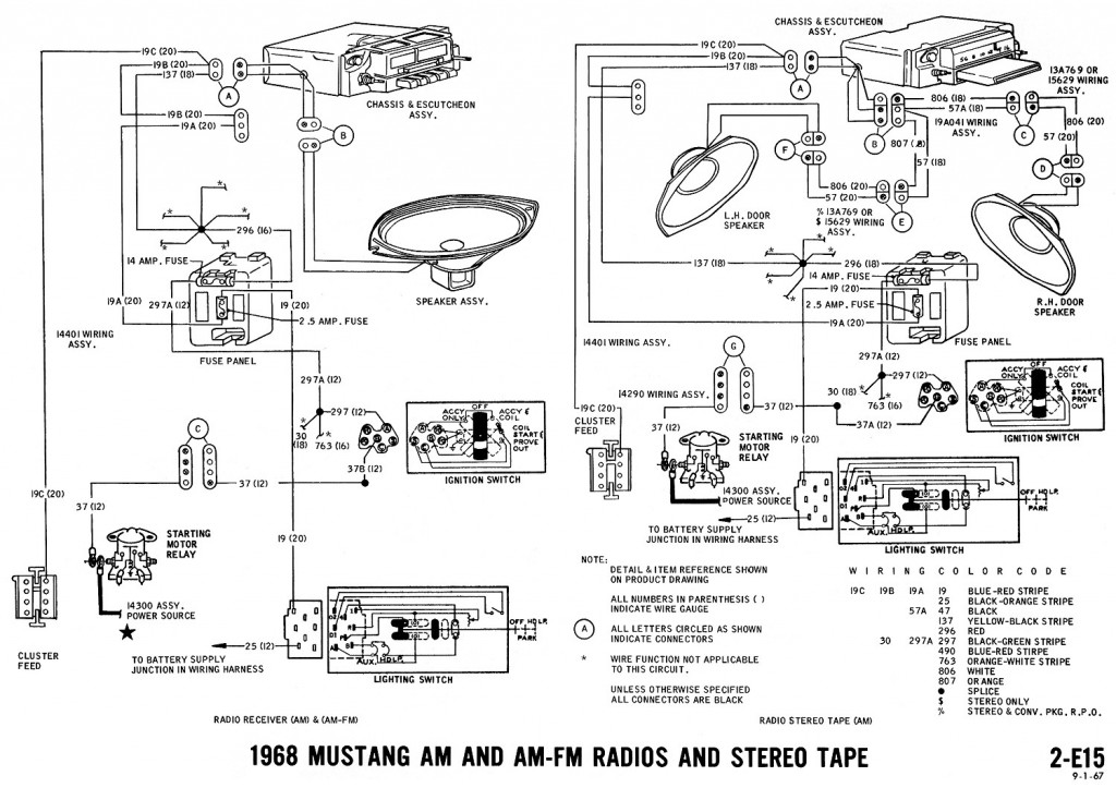 1968 mustang wiring diagram radio audio 1967 mustang wiring diagram 67 mustang solenoid wiring diagram 1967 mustang instrument cluster wiring diagram at sewacar.co