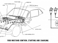 1968-mustang-wiring-diagram-ignition-starting-charging-2