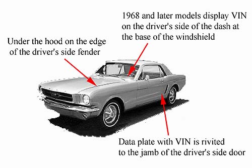 Classic Mustang Decoder How To Average Joe Restoration