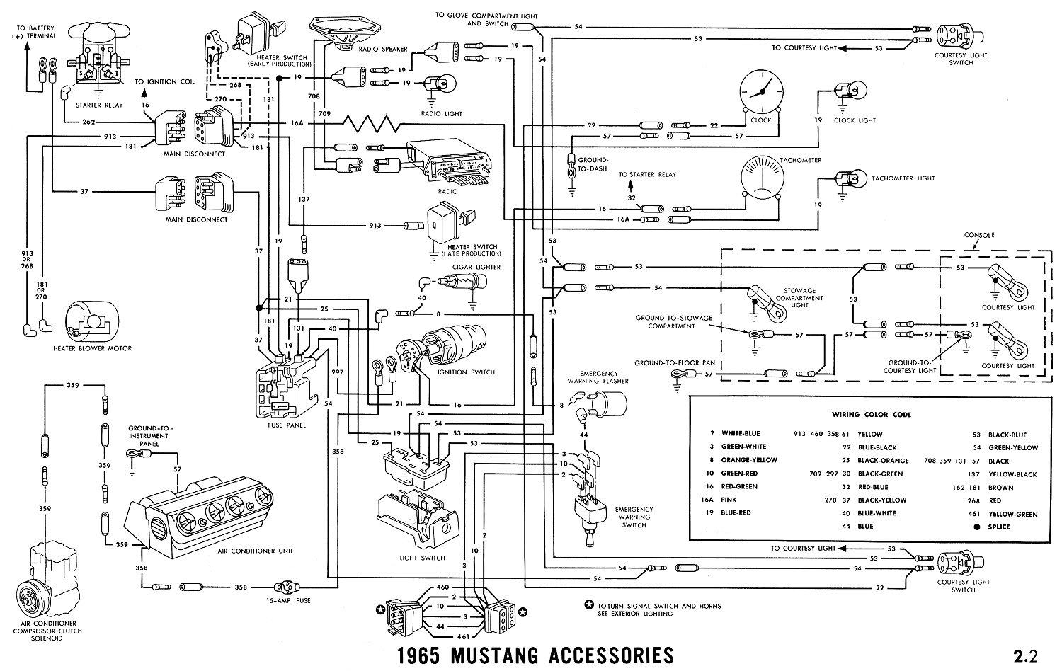 1965 Mustang Under Dash Wiring Diagram Just Data 67 Corvette Headlight Motor Diagrams Average Joe Restoration 1969 Accessories Pictorial