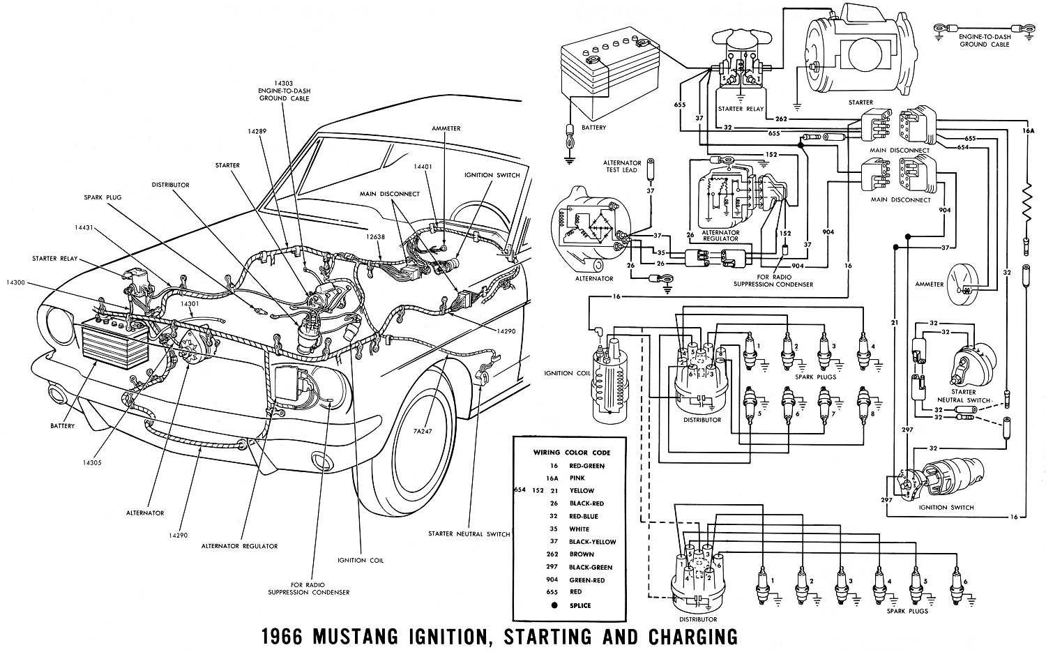 1966 Mustang Wiring Diagrams Average Joe Restoration 5 4 Ford Tractor Instrument Lights Ignition Starting And Charging