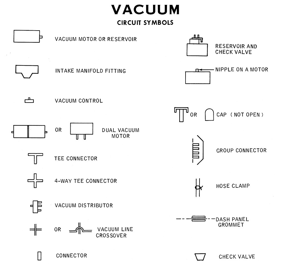 Vacuum Pump Symbol Wiring Diagrams Symbols Chart On Standard Diagram Photos